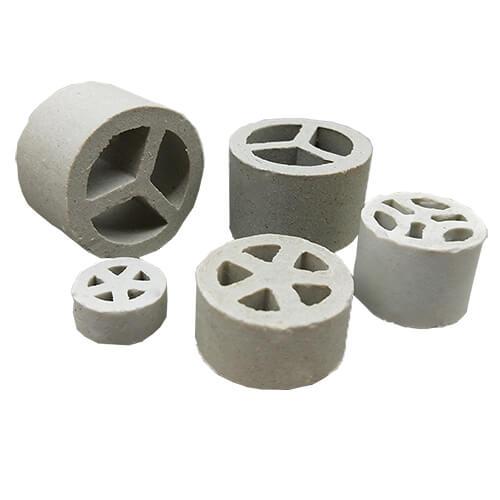 Ceramic 3Y Ring